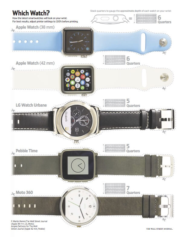 apple-watch-cutouts